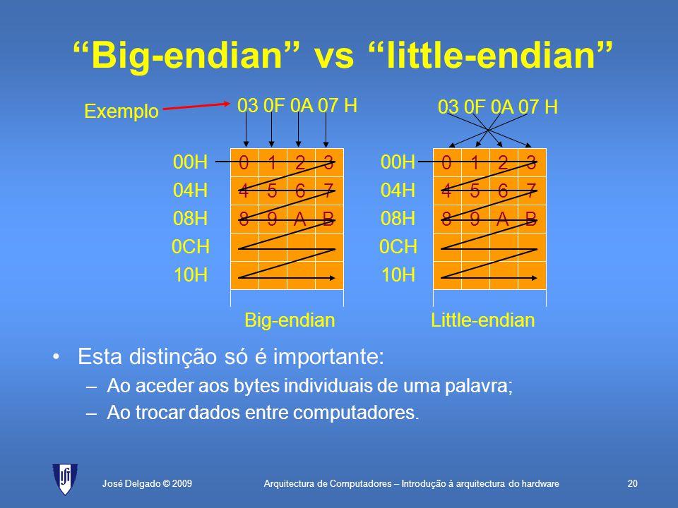 Arquitectura de Computadores – Introdução à arquitectura do hardware20José Delgado © 2009 Big-endian vs little-endian Esta distinção só é importante: –Ao aceder aos bytes individuais de uma palavra; –Ao trocar dados entre computadores.