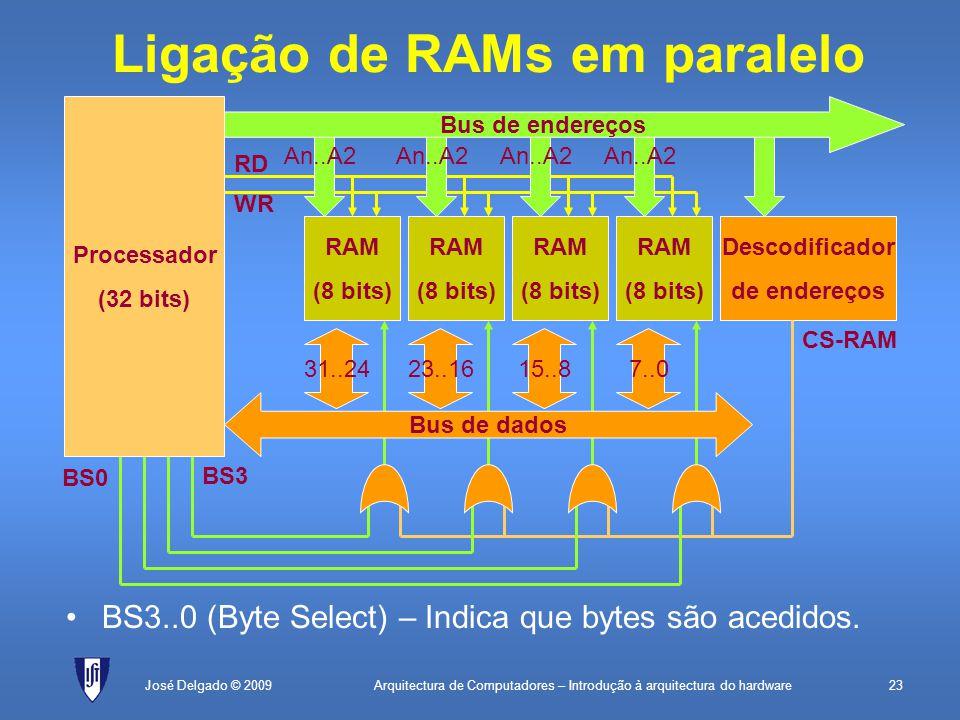 Arquitectura de Computadores – Introdução à arquitectura do hardware23José Delgado © 2009 Ligação de RAMs em paralelo RAM (8 bits) Descodificador de endereços 31..24 CS-RAM RD WR RAM (8 bits) RAM (8 bits) RAM (8 bits) 23..1615..87..0 Bus de endereços An..A2 Bus de dados Processador (32 bits) BS3 BS0 BS3..0 (Byte Select) – Indica que bytes são acedidos.