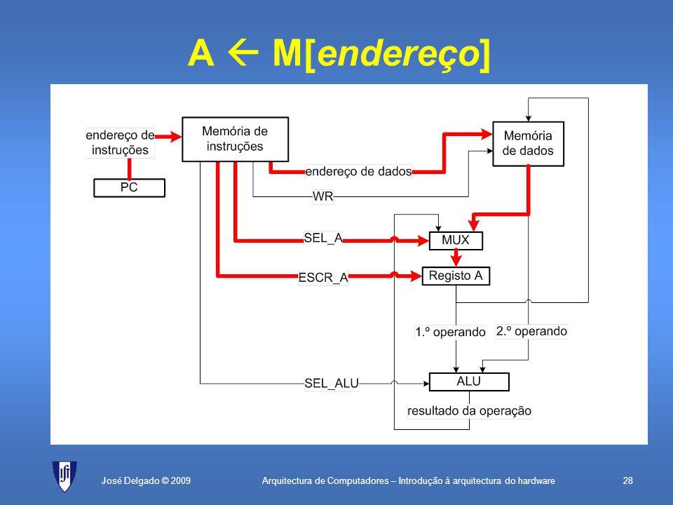 Arquitectura de Computadores – Introdução à arquitectura do hardware28José Delgado © 2009 A  M[endereço]