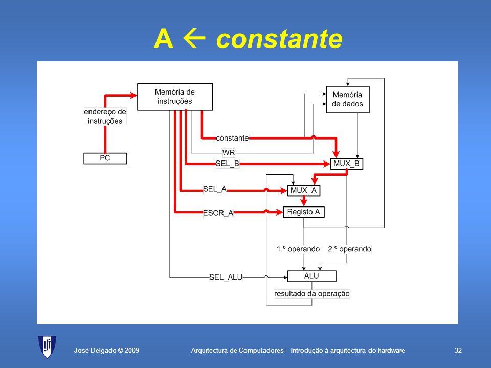 Arquitectura de Computadores – Introdução à arquitectura do hardware32José Delgado © 2009 A  constante