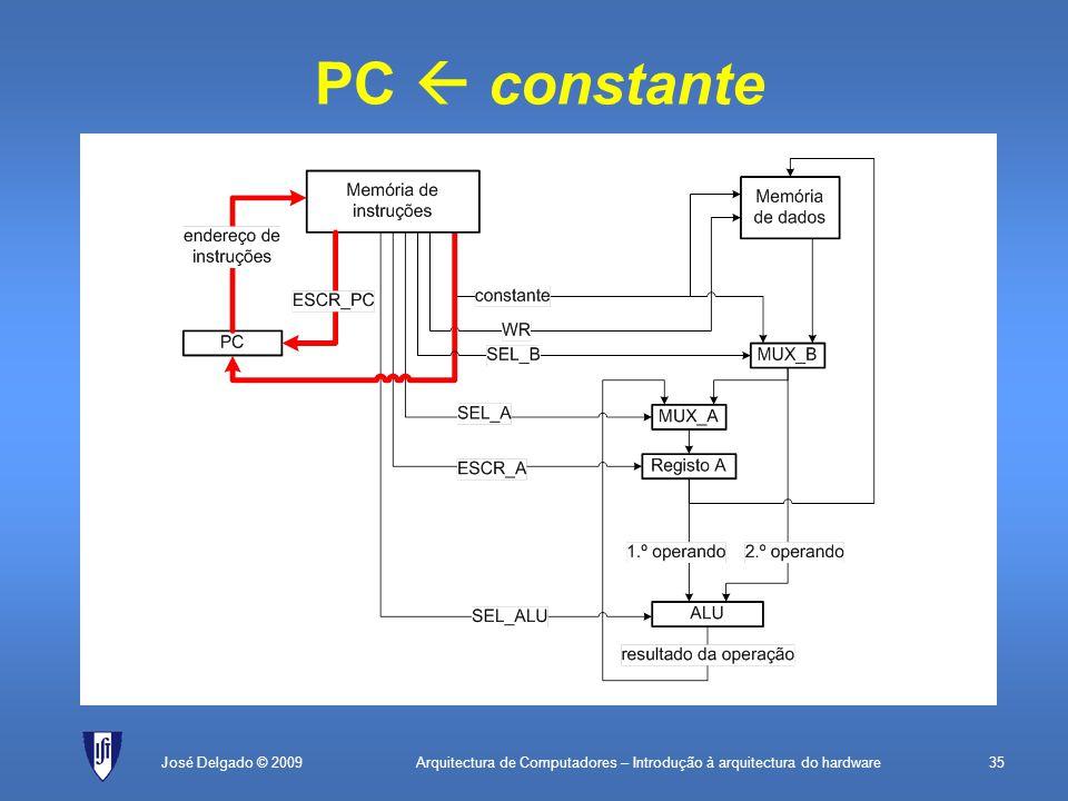 Arquitectura de Computadores – Introdução à arquitectura do hardware35José Delgado © 2009 PC  constante
