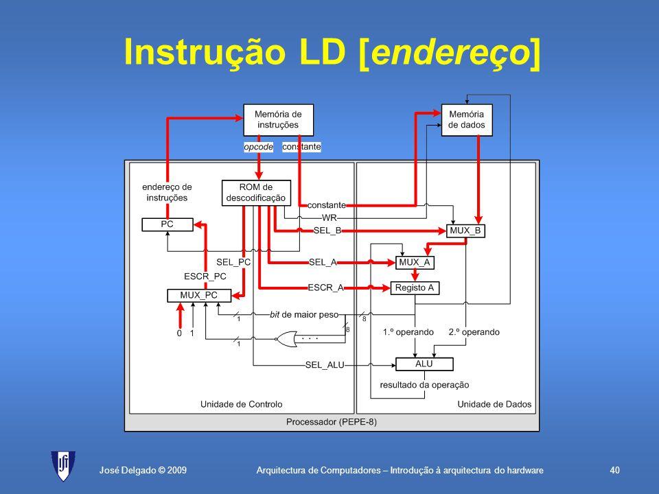 Arquitectura de Computadores – Introdução à arquitectura do hardware40José Delgado © 2009 Instrução LD [endereço]
