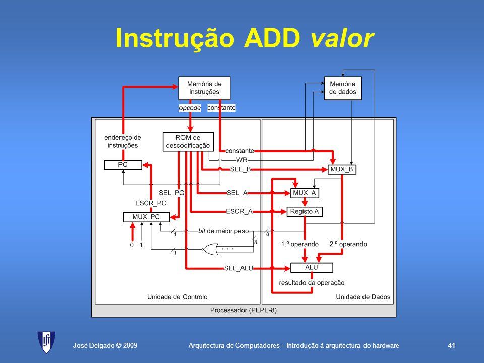Arquitectura de Computadores – Introdução à arquitectura do hardware41José Delgado © 2009 Instrução ADD valor