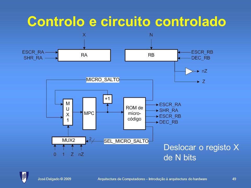 Arquitectura de Computadores – Introdução à arquitectura do hardware49José Delgado © 2009 Controlo e circuito controlado Deslocar o registo X de N bits
