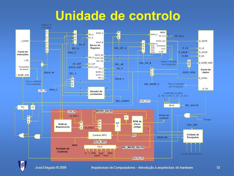 Arquitectura de Computadores – Introdução à arquitectura do hardware52José Delgado © 2009 Unidade de controlo
