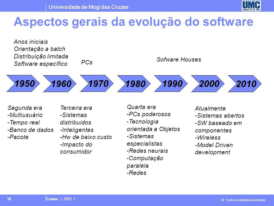 Universidade de Mogi das Cruzes © Todos os direitos reservados Exatas | 2005 | 10 Aspectos gerais da evolução do software Anos iniciais Orientação a b