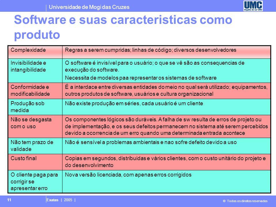 Universidade de Mogi das Cruzes © Todos os direitos reservados Exatas | 2005 | 11 Software e suas caracteristicas como produto ComplexidadeRegras a se