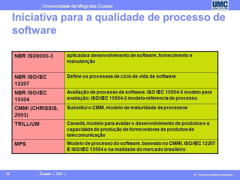 Universidade de Mogi das Cruzes © Todos os direitos reservados Exatas | 2005 | 12 Iniciativa para a qualidade de processo de software NBR ISO9000-3 aplicada a desenvolvimento de software, fornecimento e manutenção NBR ISO/IEC 12207 Define os processos de ciclo de vida de software NBR ISO/IEC 15504 Avaliação de processo de software.