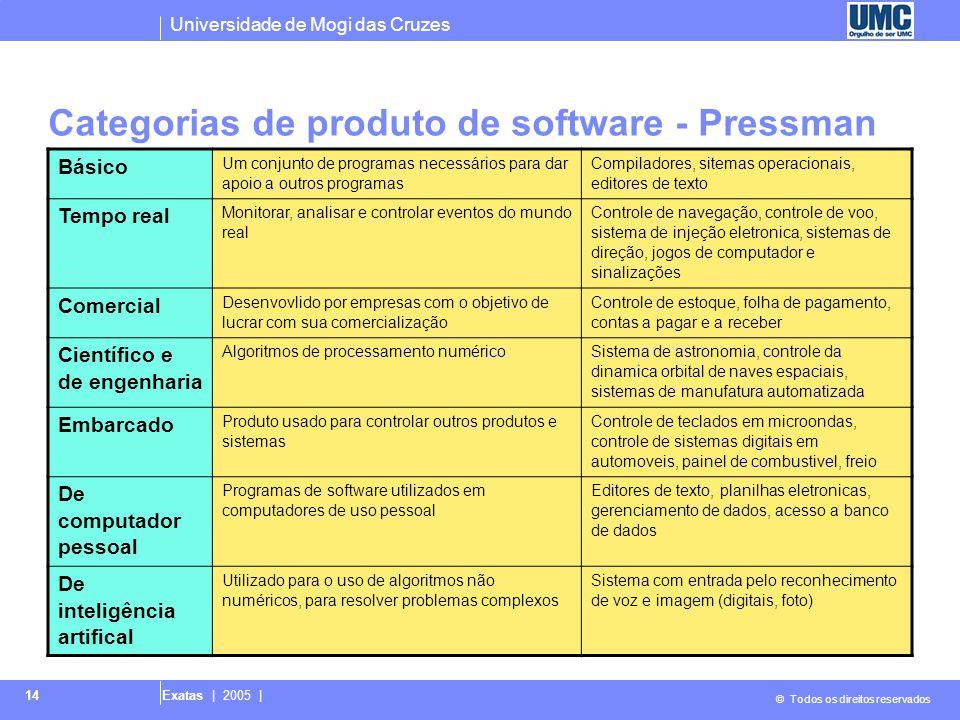 Universidade de Mogi das Cruzes © Todos os direitos reservados Exatas | 2005 | 14 Categorias de produto de software - Pressman Básico Um conjunto de p