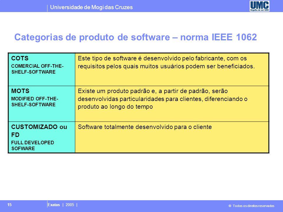 Universidade de Mogi das Cruzes © Todos os direitos reservados Exatas | 2005 | 15 Categorias de produto de software – norma IEEE 1062 COTS COMERCIAL OFF-THE- SHELF-SOFTWARE Este tipo de software é desenvolvido pelo fabricante, com os requisitos pelos quais muitos usuários podem ser beneficiados.