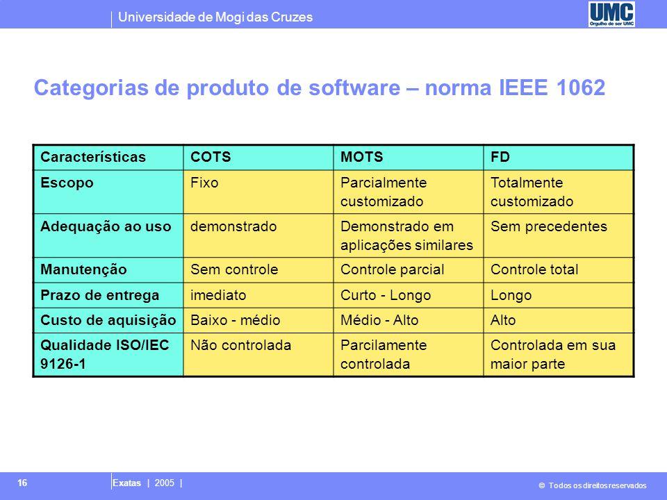 Universidade de Mogi das Cruzes © Todos os direitos reservados Exatas | 2005 | 16 Categorias de produto de software – norma IEEE 1062 CaracterísticasC