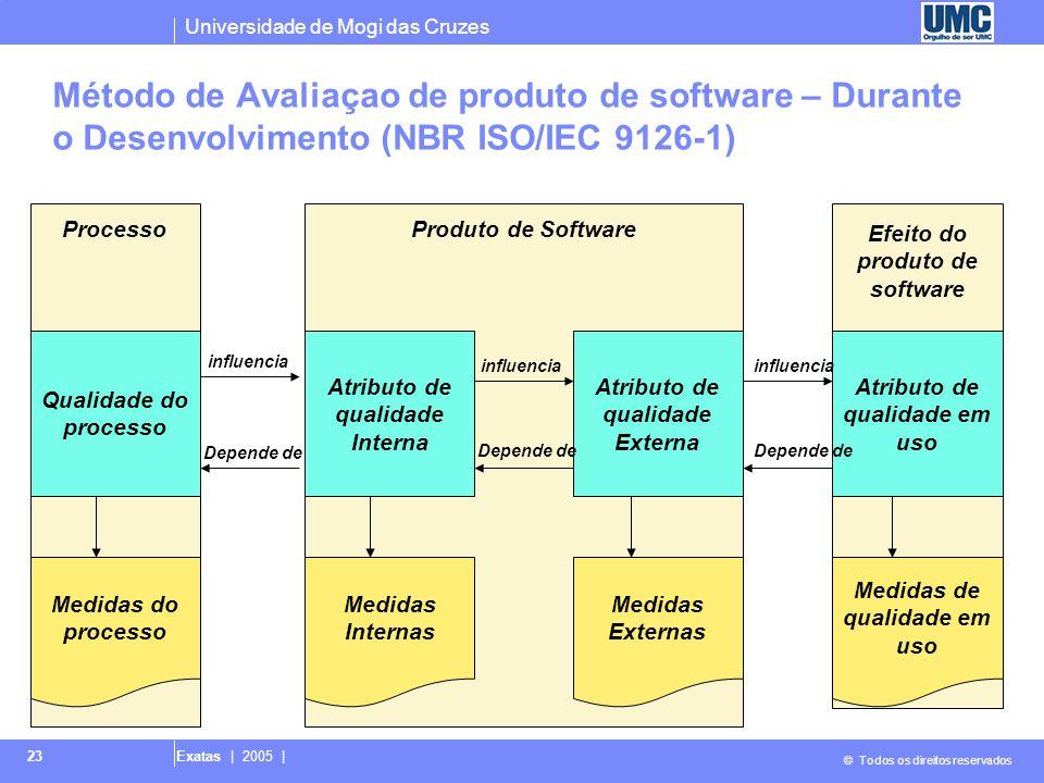 Universidade de Mogi das Cruzes © Todos os direitos reservados Exatas | 2005 | 23 Efeito do produto de software Produto de SoftwareProcesso Método de