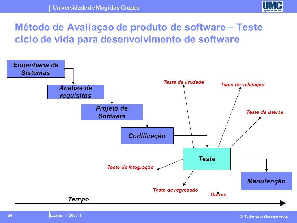 Universidade de Mogi das Cruzes © Todos os direitos reservados Exatas | 2005 | 24 Método de Avaliaçao de produto de software – Teste ciclo de vida par