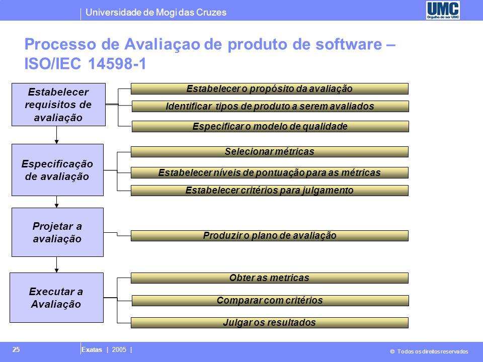 Universidade de Mogi das Cruzes © Todos os direitos reservados Exatas | 2005 | 25 Processo de Avaliaçao de produto de software – ISO/IEC 14598-1 Estab