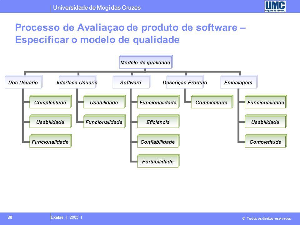 Universidade de Mogi das Cruzes © Todos os direitos reservados Exatas | 2005 | 28 Processo de Avaliaçao de produto de software – Especificar o modelo