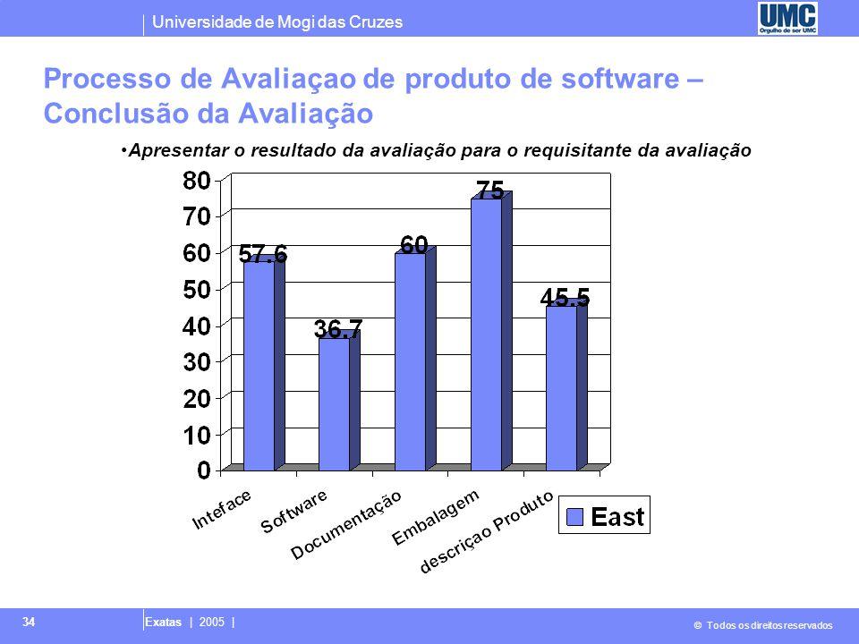 Universidade de Mogi das Cruzes © Todos os direitos reservados Exatas | 2005 | 34 Processo de Avaliaçao de produto de software – Conclusão da Avaliaçã