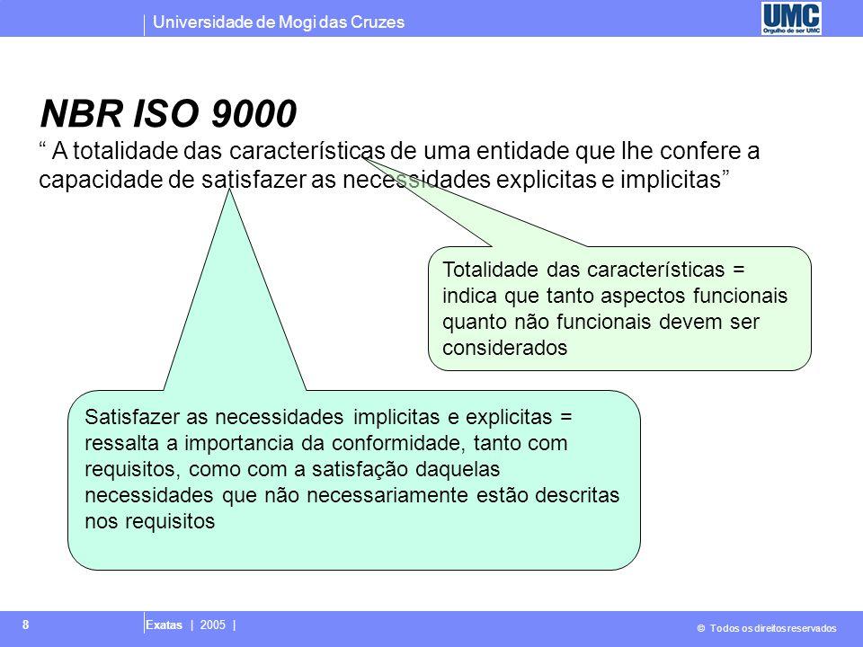 Universidade de Mogi das Cruzes © Todos os direitos reservados Exatas | 2005 | 19 Método de Avaliaçao de produto de software – MEDE- PROS  O MEDE-PROS – Método de avaliação de Qualidade de Produto de Software, tendo como referencia as normas ISO/IEC 9126 e NBR ISO/IEC 12119  Formado por 3 componentes 1.Lista de verificação 2.Manual do Avaliador 3.Modelo de relatório de avaliação