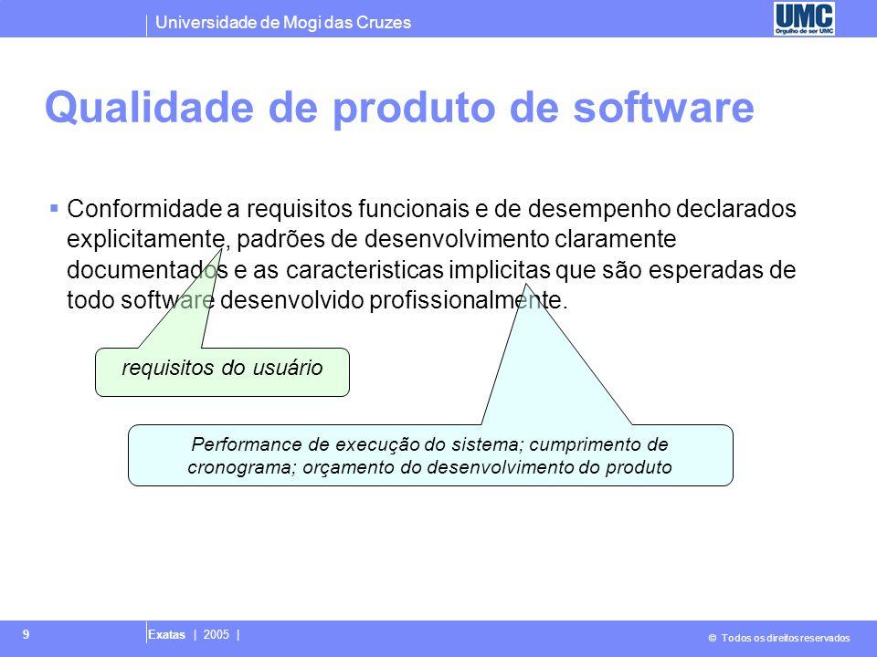 Universidade de Mogi das Cruzes © Todos os direitos reservados Exatas | 2005 | 20 Método de Avaliaçao de produto de software – MEDE- PROS – lista de verificação Interface NBR ISO/IEC 9126-1 ISO 9241-10,11,12 ERGOLIST Documentação NBR ISO/IEC 12119 ANSI/IEEE 1063 NBR ISO/IEC 9126-1 ISO 9127 Software NBR ISO/IEC 9126-1 Descrição do Produto NBR ISO/IEC 12119 ISO 9127 Embalagem BR ISO/IEC 12119 ISO 9127