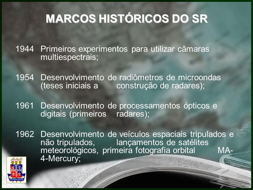 MARCOS HISTÓRICOS DO SR 1944Primeiros experimentos para utilizar câmaras multiespectrais; 1954Desenvolvimento de radiômetros de microondas (teses iniciais a construção de radares); 1961Desenvolvimento de processamentos ópticos e digitais (primeiros radares); 1962Desenvolvimento de veículos espaciais tripulados e não tripulados, lançamentos de satélites meteorológicos, primeira fotografia orbital MA- 4-Mercury;
