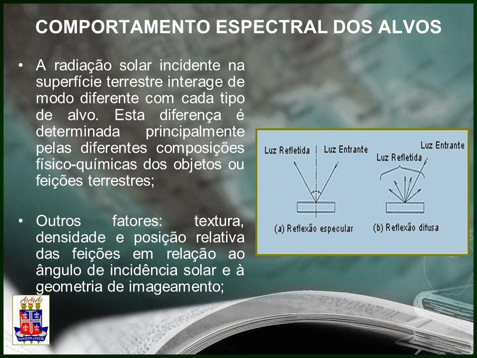 COMPORTAMENTO ESPECTRAL DOS ALVOS A radiação solar incidente na superfície terrestre interage de modo diferente com cada tipo de alvo.