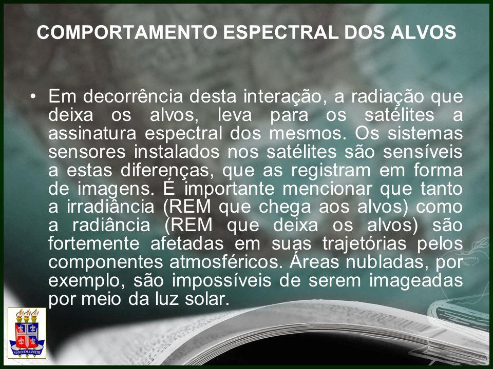 COMPORTAMENTO ESPECTRAL DOS ALVOS Em decorrência desta interação, a radiação que deixa os alvos, leva para os satélites a assinatura espectral dos mesmos.