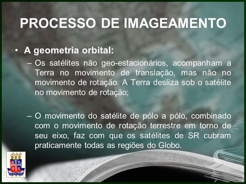 PROCESSO DE IMAGEAMENTO A geometria orbital: –Os satélites não geo-estacionários, acompanham a Terra no movimento de translação, mas não no movimento de rotação.