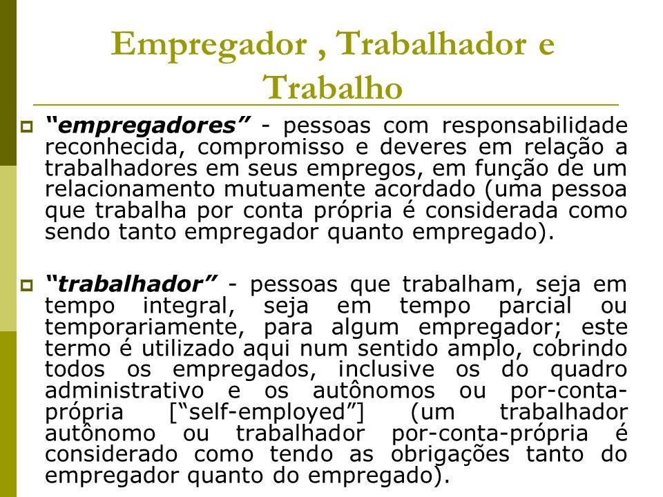"""Empregador, Trabalhador e Trabalho  """"empregadores"""" - pessoas com responsabilidade reconhecida, compromisso e deveres em relação a trabalhadores em se"""