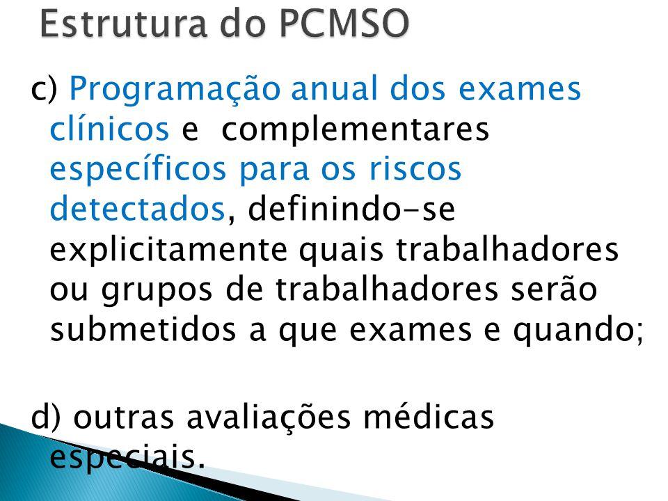 Podem ser incluídas no PCMSO: Ações preventivas para doenças não ocupacionais, como: a) Campanhas de Vacinação, b)Diabetes melitus, c) Hipertensão Arterial, d) Prevenção do Câncer Ginecológico, e) Prevenção de DST/AIDS, F) Prevenção e tratamento do Alcoolismo, etc.