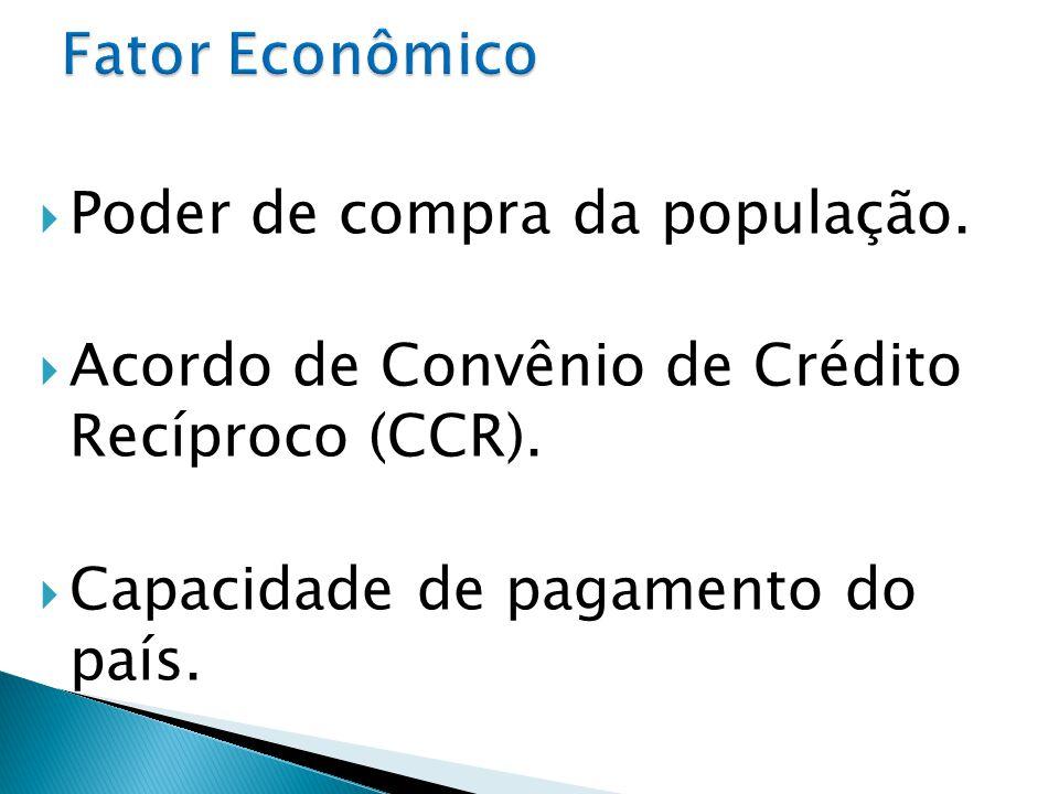  Poder de compra da população.  Acordo de Convênio de Crédito Recíproco (CCR).