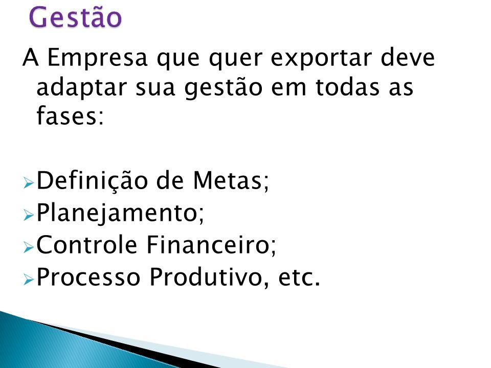 A Empresa que quer exportar deve adaptar sua gestão em todas as fases:  Definição de Metas;  Planejamento;  Controle Financeiro;  Processo Produtivo, etc.