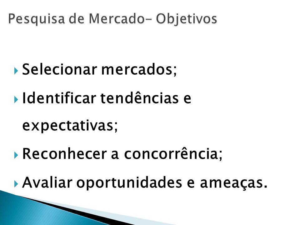  Selecionar mercados;  Identificar tendências e expectativas;  Reconhecer a concorrência;  Avaliar oportunidades e ameaças.