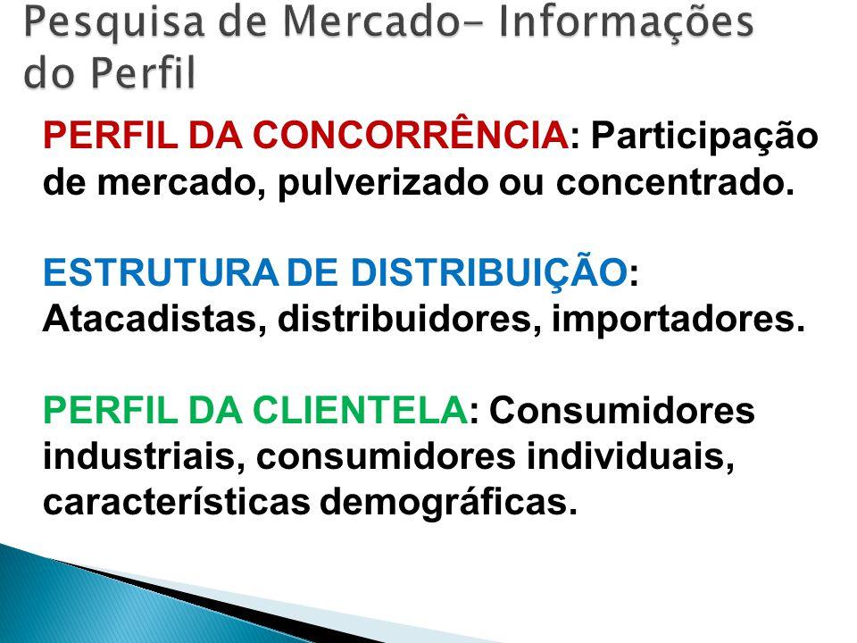 PERFIL DA CONCORRÊNCIA: Participação de mercado, pulverizado ou concentrado.