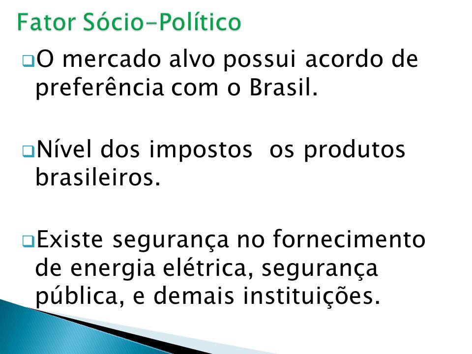  O mercado alvo possui acordo de preferência com o Brasil.
