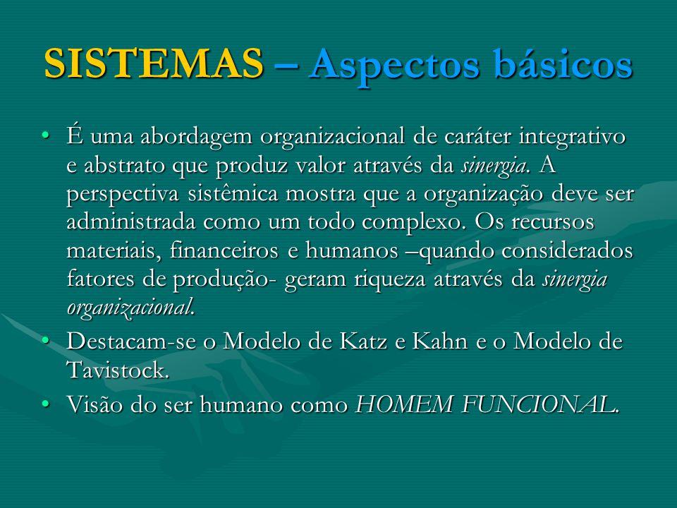 SISTEMAS – Aspectos básicos É uma abordagem organizacional de caráter integrativo e abstrato que produz valor através da sinergia.