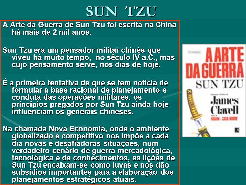 SUN TZU A Arte da Guerra de Sun Tzu foi escrita na China há mais de 2 mil anos.