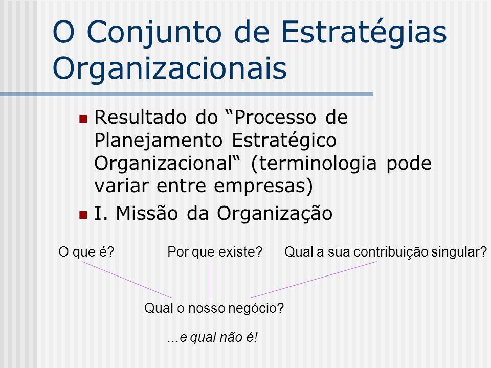 """O Conjunto de Estratégias Organizacionais Resultado do """"Processo de Planejamento Estratégico Organizacional"""" (terminologia pode variar entre empresas)"""