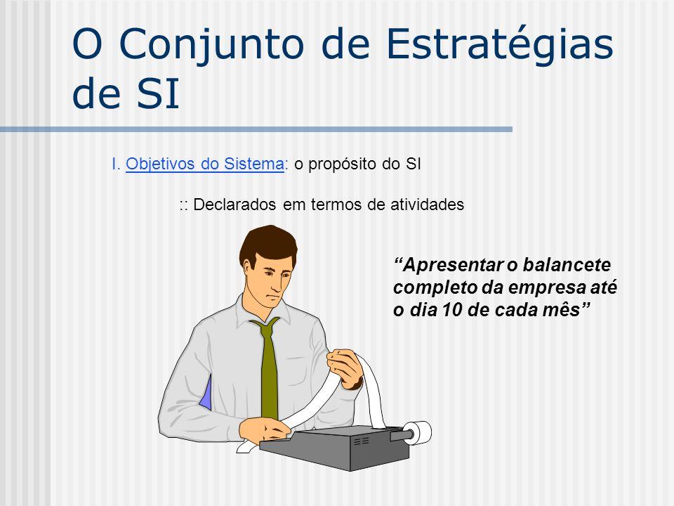 """O Conjunto de Estratégias de SI I. Objetivos do Sistema: o propósito do SI :: Declarados em termos de atividades """"Apresentar o balancete completo da e"""