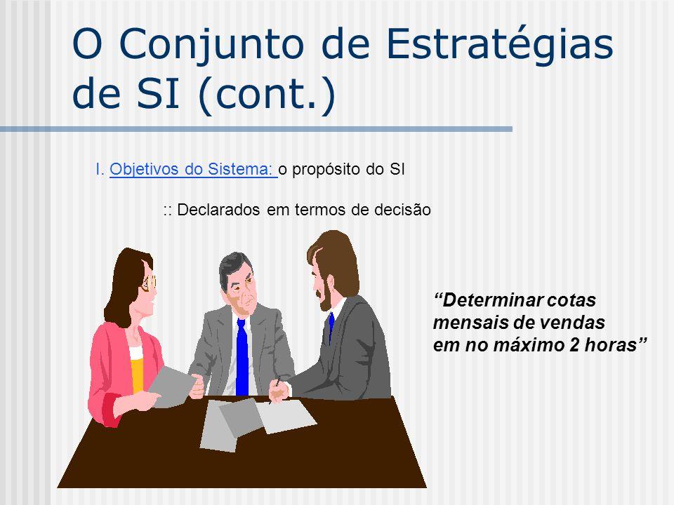 """I. Objetivos do Sistema: o propósito do SI :: Declarados em termos de decisão """"Determinar cotas mensais de vendas em no máximo 2 horas"""" O Conjunto de"""