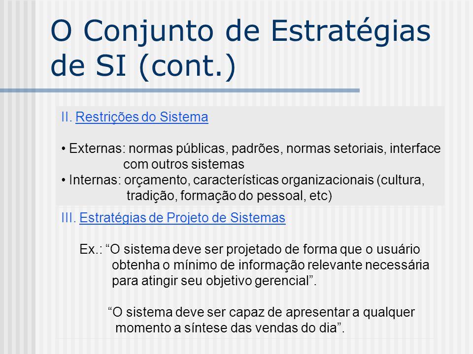 II. Restrições do Sistema Externas: normas públicas, padrões, normas setoriais, interface com outros sistemas Internas: orçamento, características org