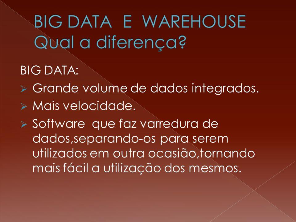BIG DATA:  Grande volume de dados integrados.  Mais velocidade.
