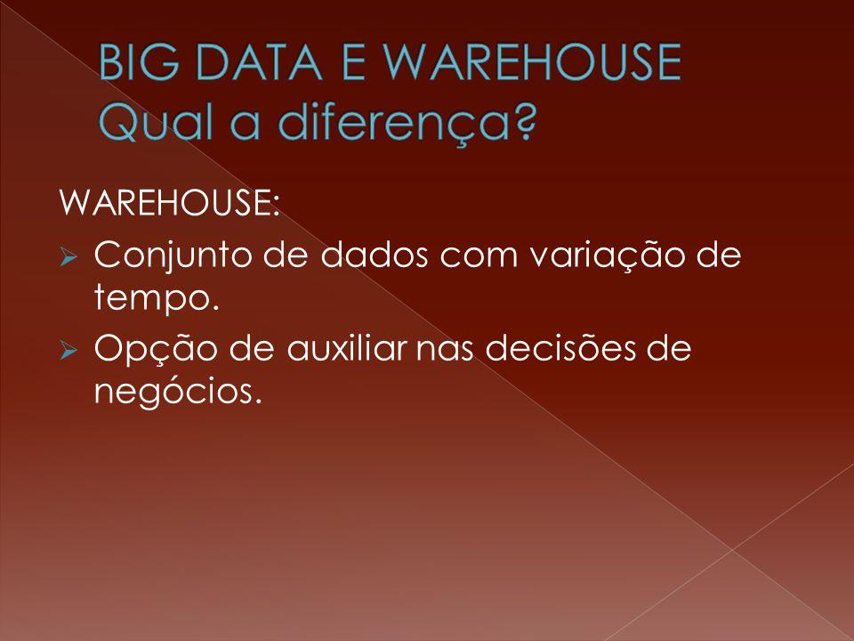 WAREHOUSE:  Conjunto de dados com variação de tempo.  Opção de auxiliar nas decisões de negócios.