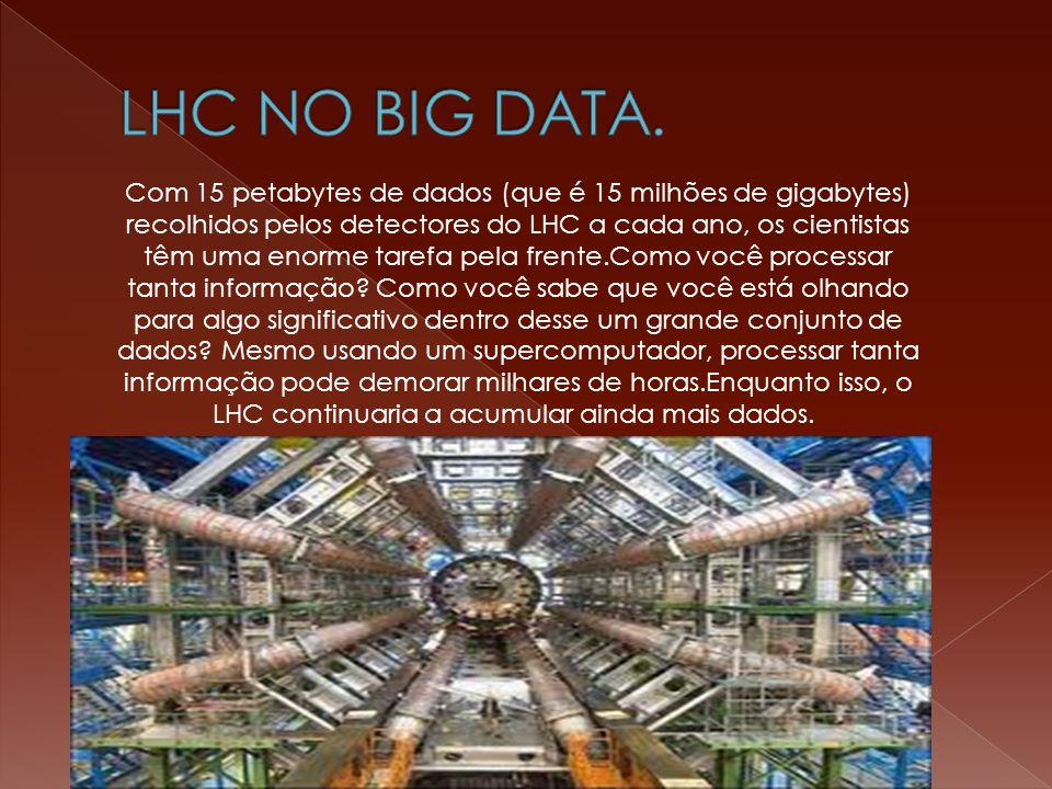 Com 15 petabytes de dados (que é 15 milhões de gigabytes) recolhidos pelos detectores do LHC a cada ano, os cientistas têm uma enorme tarefa pela frente.Como você processar tanta informação.