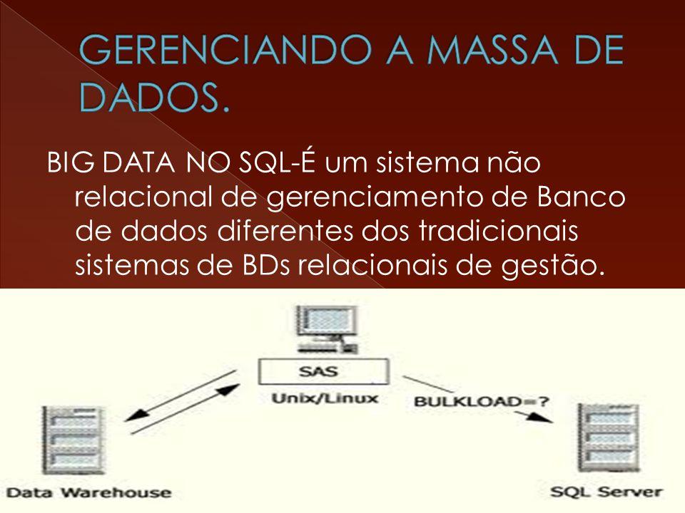BIG DATA NO SQL-É um sistema não relacional de gerenciamento de Banco de dados diferentes dos tradicionais sistemas de BDs relacionais de gestão.