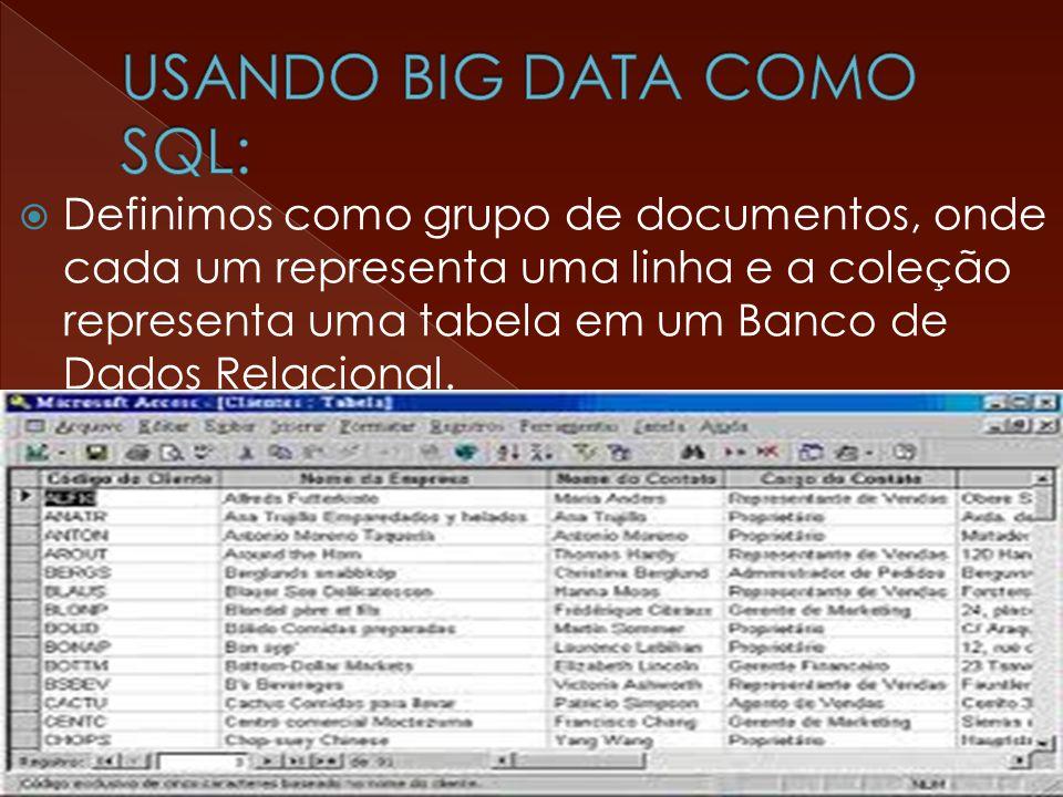  Definimos como grupo de documentos, onde cada um representa uma linha e a coleção representa uma tabela em um Banco de Dados Relacional.