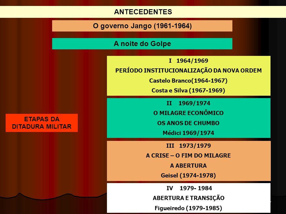 arnaldolemos@uol.com.br I 1964/1969 PERÍODO INSTITUCIONALIZAÇÃO DA NOVA ORDEM Castelo Branco(1964-1967) Costa e Silva (1967-1969) II 1969/1974 O MILAGRE ECONÔMICO OS ANOS DE CHUMBO Médici 1969/1974 III 1973/1979 A CRISE – O FIM DO MILAGRE A ABERTURA Geisel (1974-1978) IV 1979- 1984 ABERTURA E TRANSIÇÃO Figueiredo (1979-1985) ETAPAS DA DITADURA MILITAR ANTECEDENTES O governo Jango (1961-1964) A noite do Golpe