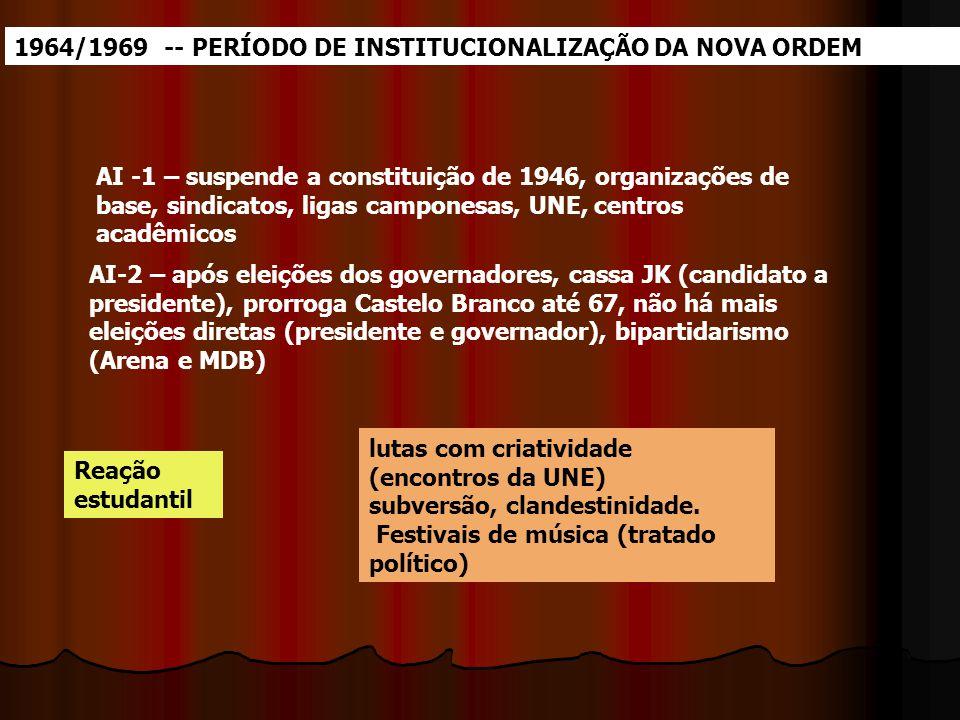 1964/1969 -- PERÍODO DE INSTITUCIONALIZAÇÃO DA NOVA ORDEM AI -1 – suspende a constituição de 1946, organizações de base, sindicatos, ligas camponesas,