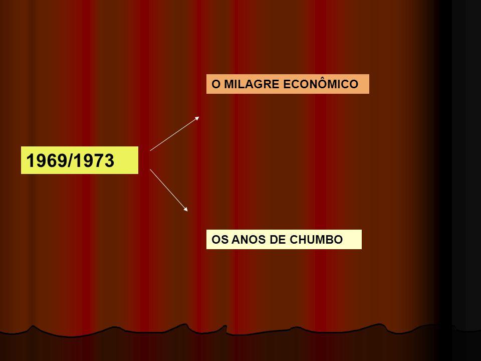 1969/1973 O MILAGRE ECONÔMICO OS ANOS DE CHUMBO
