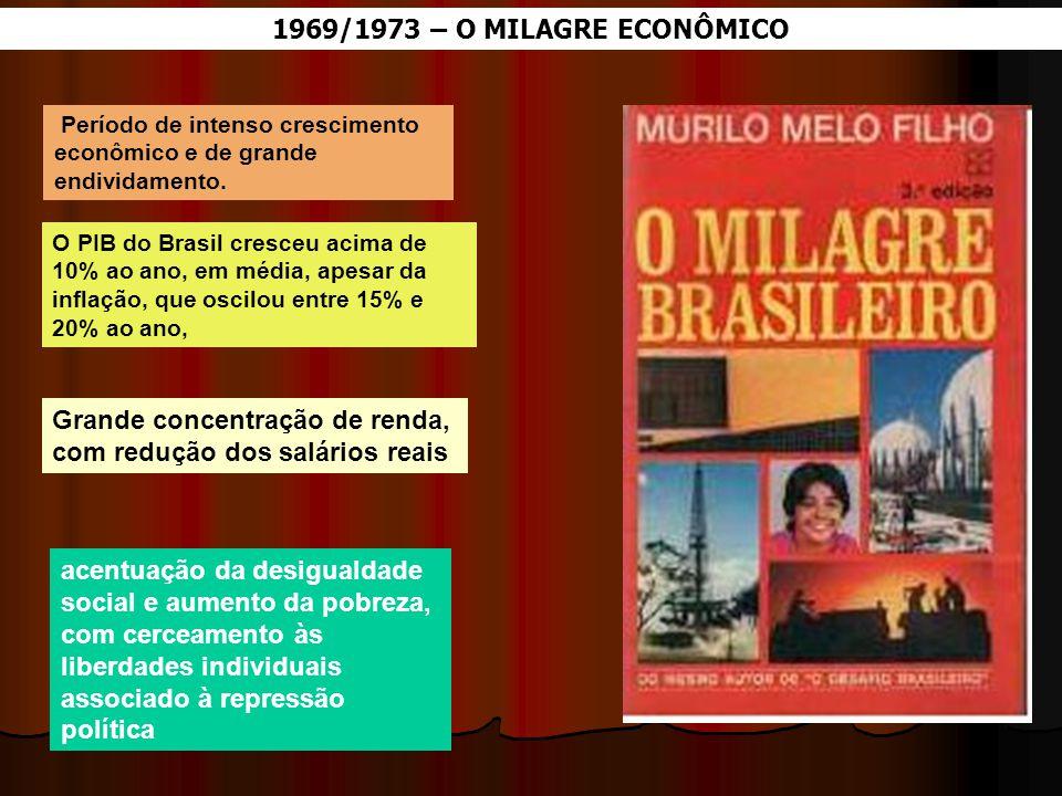 Período de intenso crescimento econômico e de grande endividamento. O PIB do Brasil cresceu acima de 10% ao ano, em média, apesar da inflação, que osc