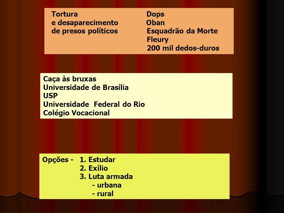 Opções - 1. Estudar 2. Exílio 3. Luta armada - urbana - rural Caça às bruxas Universidade de Brasília USP Universidade Federal do Rio Colégio Vocacion