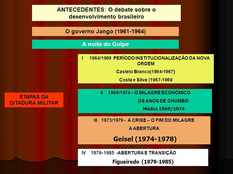 I 1964/1969 PERÍODO INSTITUCIONALIZAÇÃO DA NOVA ORDEM Castelo Branco(1964-1967 ) Costa e Silva (1967-1969 II 1969/1974 – O MILAGRE ECONÔMICO OS ANOS D